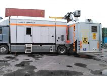 Kiểm xạ máy gia tốc tia X 4MeV
